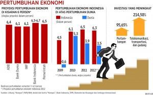 tumbuhekonomi