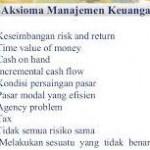 Aksioma Manajemen Keuangan