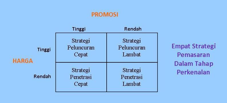 Strategi perdagangan opsi terbaik
